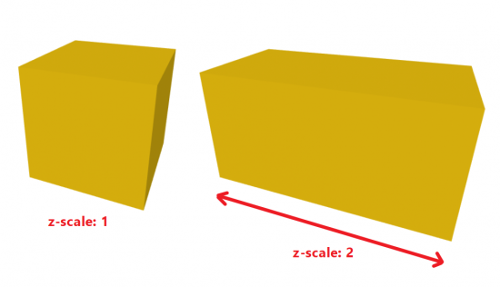 Cubes demonstrating z-scale